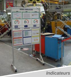 Visuelles Management mit Magneten